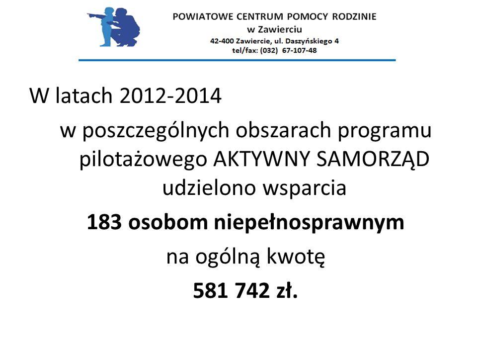 W latach 2012-2014 w poszczególnych obszarach programu pilotażowego AKTYWNY SAMORZĄD udzielono wsparcia 183 osobom niepełnosprawnym na ogólną kwotę 58