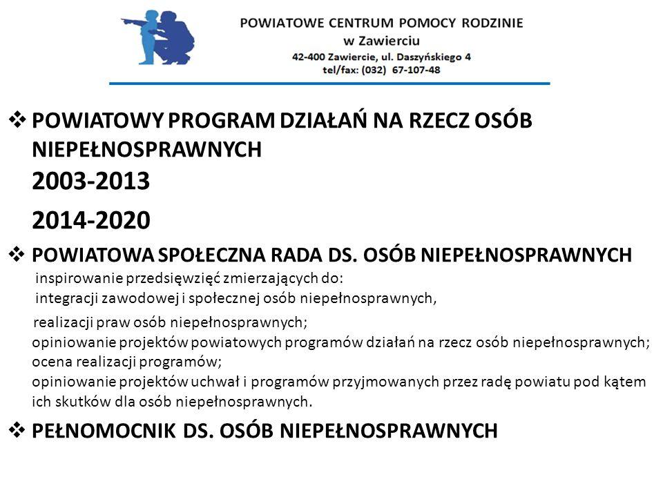  POWIATOWY PROGRAM DZIAŁAŃ NA RZECZ OSÓB NIEPEŁNOSPRAWNYCH 2003-2013 2014-2020  POWIATOWA SPOŁECZNA RADA DS.