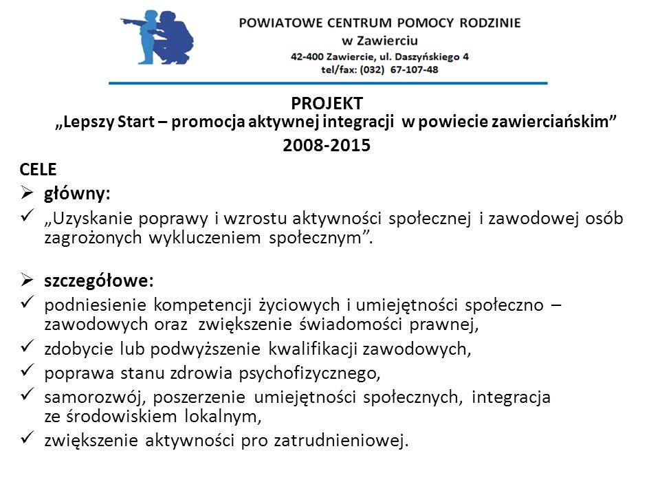 """PROJEKT """"Lepszy Start – promocja aktywnej integracji w powiecie zawierciańskim 2008-2015 CELE  główny: """"Uzyskanie poprawy i wzrostu aktywności społecznej i zawodowej osób zagrożonych wykluczeniem społecznym ."""