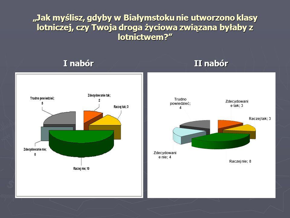 """""""Jak myślisz, gdyby w Białymstoku nie utworzono klasy lotniczej, czy Twoja droga życiowa związana byłaby z lotnictwem I nabór II nabór"""