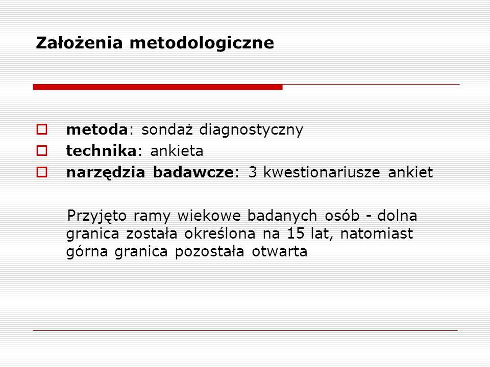 Założenia metodologiczne  metoda: sondaż diagnostyczny  technika: ankieta  narzędzia badawcze: 3 kwestionariusze ankiet Przyjęto ramy wiekowe badanych osób - dolna granica została określona na 15 lat, natomiast górna granica pozostała otwarta