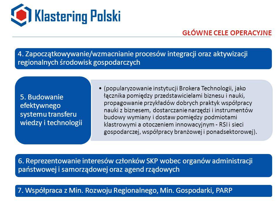 SPOSOBY REALIZACJI CELÓW OPERACYJNYCH jako procesu integracji i aktywizacji PK/IK w Polsce oraz tworzenia warunków sprzyjających rozwojowi organizacji klastrowych i inwestycji przedsiębiorstw w formule klasteringowej 1.