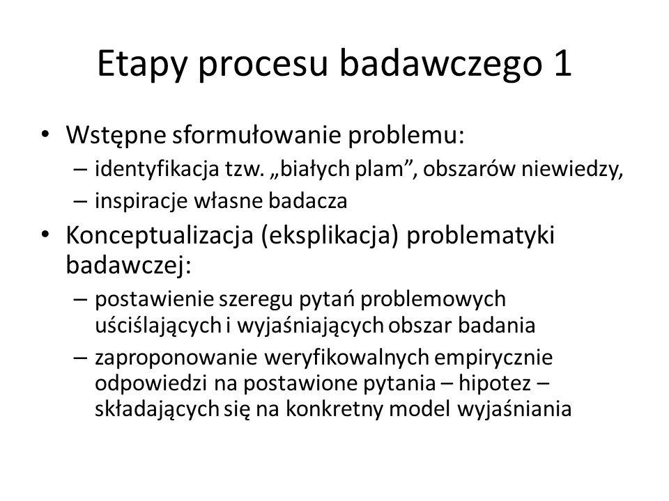 """Etapy procesu badawczego 1 Wstępne sformułowanie problemu: – identyfikacja tzw. """"białych plam"""", obszarów niewiedzy, – inspiracje własne badacza Koncep"""