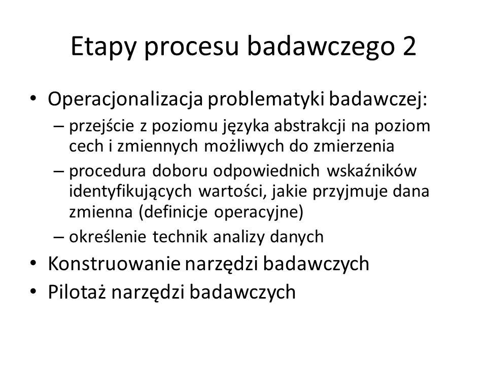 Etapy procesu badawczego 2 Operacjonalizacja problematyki badawczej: – przejście z poziomu języka abstrakcji na poziom cech i zmiennych możliwych do z