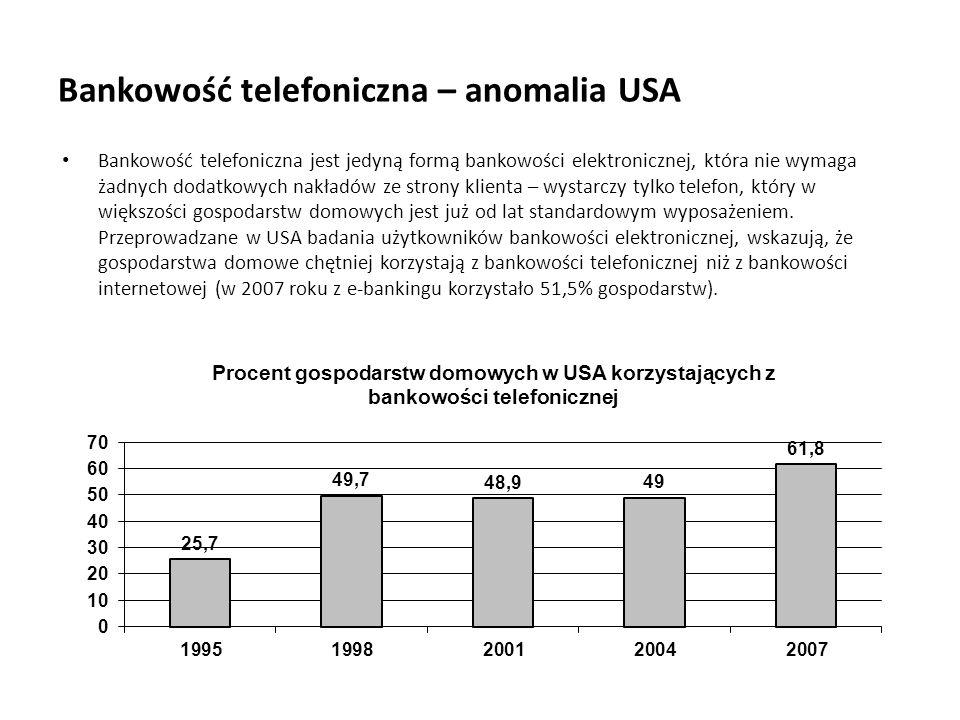 Bankowość telefoniczna – anomalia USA Bankowość telefoniczna jest jedyną formą bankowości elektronicznej, która nie wymaga żadnych dodatkowych nakładó