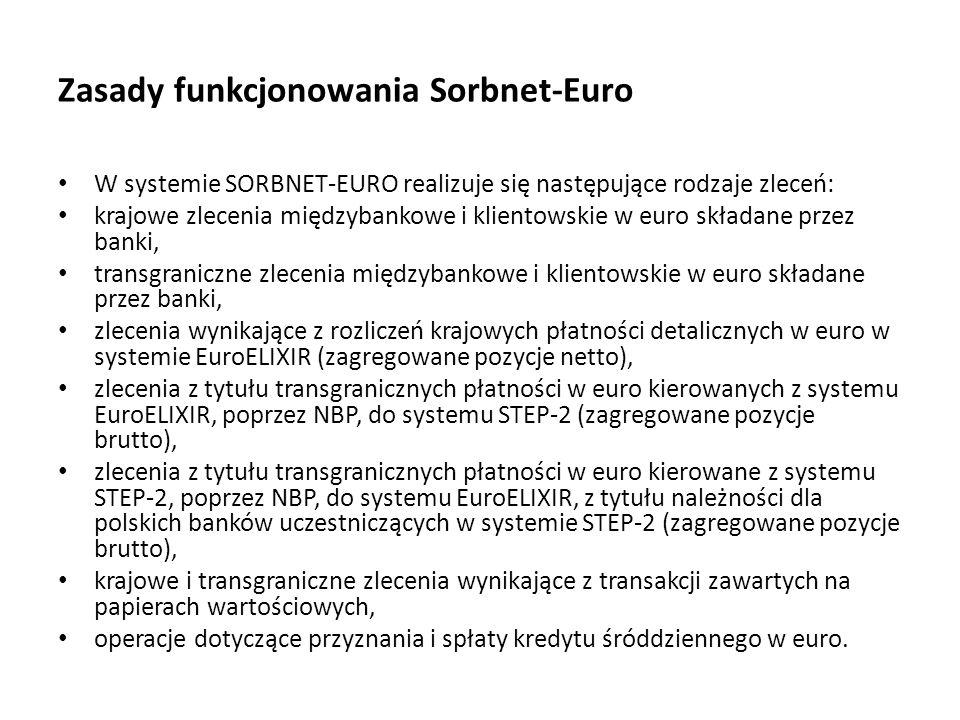 Zasady funkcjonowania Sorbnet-Euro W systemie SORBNET-EURO realizuje się następujące rodzaje zleceń: krajowe zlecenia międzybankowe i klientowskie w e
