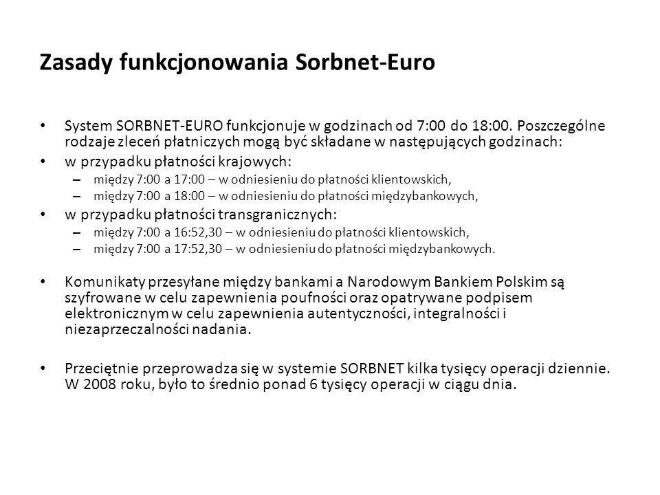 Zasady funkcjonowania Sorbnet-Euro System SORBNET-EURO funkcjonuje w godzinach od 7:00 do 18:00. Poszczególne rodzaje zleceń płatniczych mogą być skła