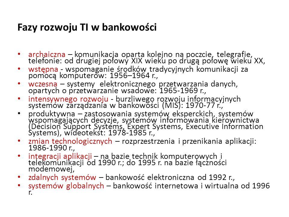 Fazy rozwoju TI w bankowości archaiczna – komunikacja oparta kolejno na poczcie, telegrafie, telefonie: od drugiej połowy XIX wieku po drugą połowę wi