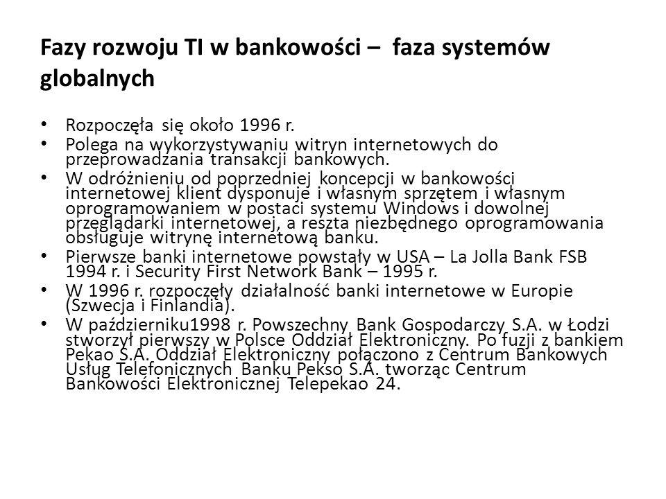 Fazy rozwoju TI w bankowości – faza systemów globalnych Rozpoczęła się około 1996 r. Polega na wykorzystywaniu witryn internetowych do przeprowadzania