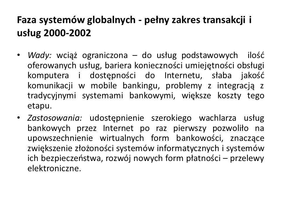 Faza systemów globalnych - pełny zakres transakcji i usług 2000-2002 Wady: wciąż ograniczona – do usług podstawowych ilość oferowanych usług, bariera