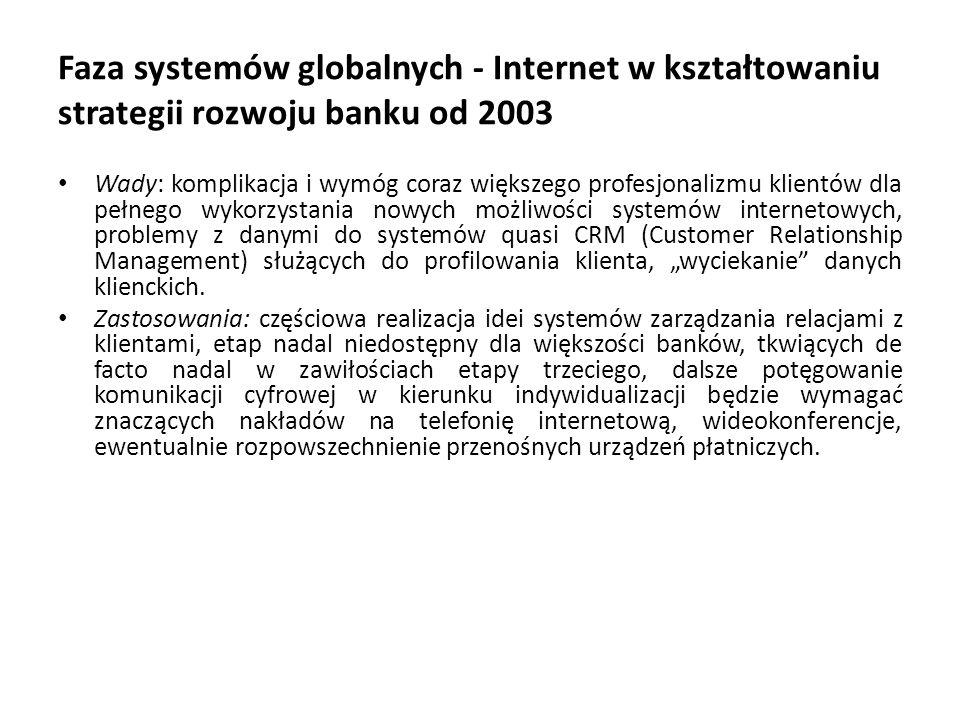 Faza systemów globalnych - Internet w kształtowaniu strategii rozwoju banku od 2003 Wady: komplikacja i wymóg coraz większego profesjonalizmu klientów