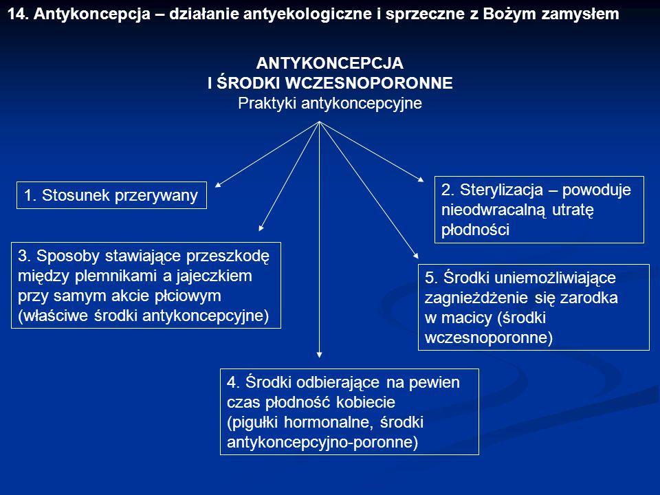 ANTYKONCEPCJA I ŚRODKI WCZESNOPORONNE Praktyki antykoncepcyjne 1. Stosunek przerywany 2. Sterylizacja – powoduje nieodwracalną utratę płodności 3. Spo