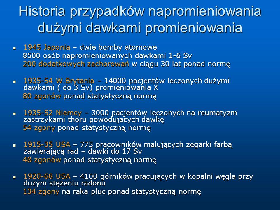 Historia przypadków napromieniowania dużymi dawkami promieniowania 1945 Japonia – dwie bomby atomowe 1945 Japonia – dwie bomby atomowe 8500 osób napromieniowanych dawkami 1-6 Sv 8500 osób napromieniowanych dawkami 1-6 Sv 200 dodatkowych zachorowań w ciągu 30 lat ponad normę 200 dodatkowych zachorowań w ciągu 30 lat ponad normę 1935-54 W.Brytania – 14000 pacjentów leczonych dużymi dawkami ( do 3 Sv) promieniowania X 1935-54 W.Brytania – 14000 pacjentów leczonych dużymi dawkami ( do 3 Sv) promieniowania X 80 zgonów ponad statystyczną normę 80 zgonów ponad statystyczną normę 1935-52 Niemcy – 3000 pacjentów leczonych na reumatyzm zastrzykami thoru powodujacych dawkę 1935-52 Niemcy – 3000 pacjentów leczonych na reumatyzm zastrzykami thoru powodujacych dawkę 54 zgony ponad statystyczną normę 54 zgony ponad statystyczną normę 1915-35 USA – 775 pracowników malujących zegarki farbą zawierającą rad – dawki do 17 Sv 1915-35 USA – 775 pracowników malujących zegarki farbą zawierającą rad – dawki do 17 Sv 48 zgonów ponad statystyczną normę 48 zgonów ponad statystyczną normę 1920-68 USA – 4100 górników pracujących w kopalni węgla przy dużym stężeniu radonu 1920-68 USA – 4100 górników pracujących w kopalni węgla przy dużym stężeniu radonu 134 zgony na raka płuc ponad statystyczną normę 134 zgony na raka płuc ponad statystyczną normę