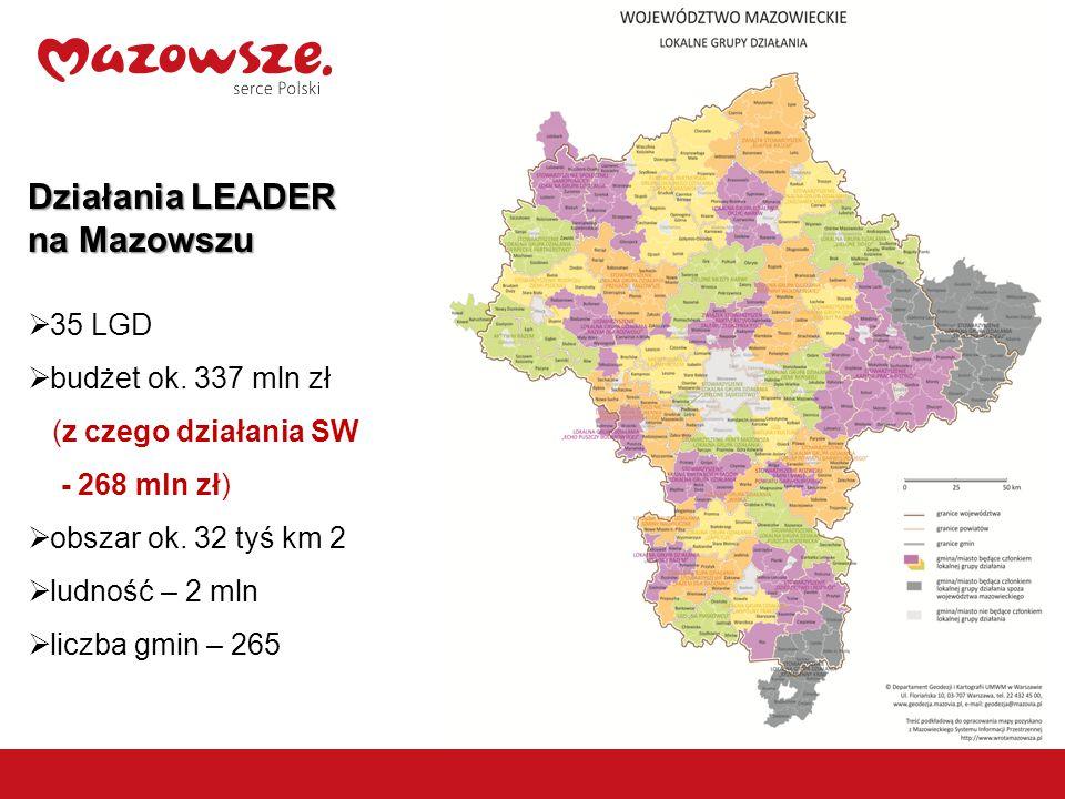 Działania LEADER na Mazowszu  35 LGD  budżet ok. 337 mln zł (z czego działania SW - 268 mln zł)  obszar ok. 32 tyś km 2  ludność – 2 mln  liczba