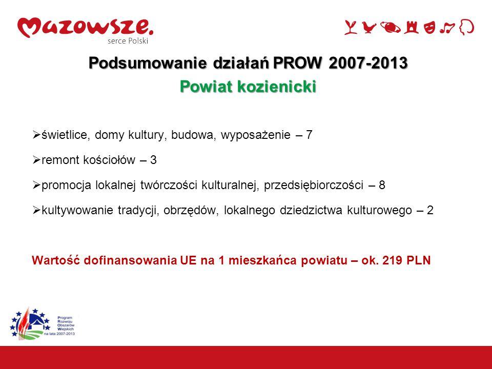 21 Podsumowanie działań PROW 2007-2013 Powiat kozienicki  świetlice, domy kultury, budowa, wyposażenie – 7  remont kościołów – 3  promocja lokalnej