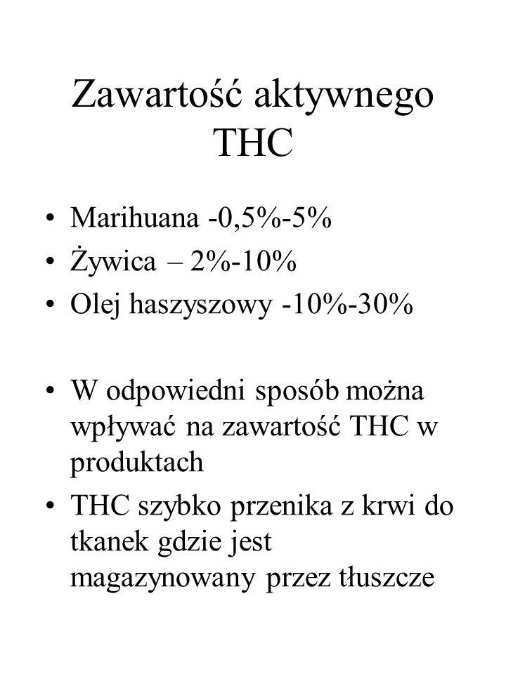 Zawartość aktywnego THC Marihuana -0,5%-5% Żywica – 2%-10% Olej haszyszowy -10%-30% W odpowiedni sposób można wpływać na zawartość THC w produktach TH