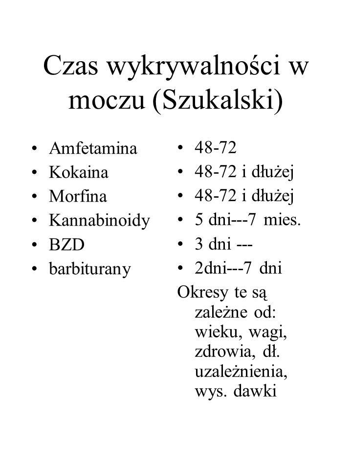 Czas wykrywalności w moczu (Szukalski) Amfetamina Kokaina Morfina Kannabinoidy BZD barbiturany 48-72 48-72 i dłużej 5 dni---7 mies. 3 dni --- 2dni---7