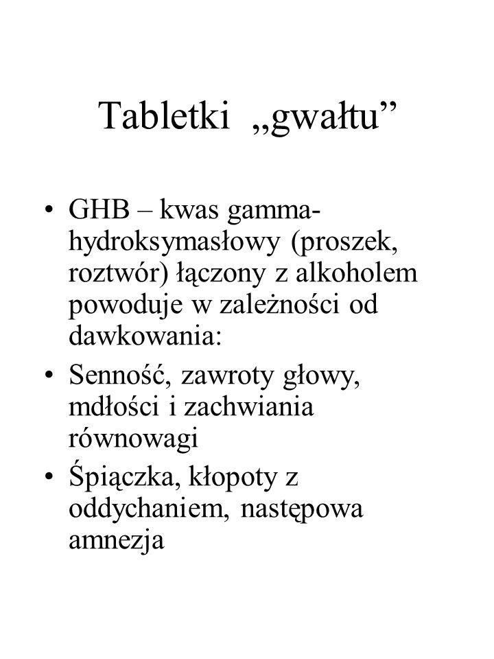 """Tabletki """"gwałtu GHB – kwas gamma- hydroksymasłowy (proszek, roztwór) łączony z alkoholem powoduje w zależności od dawkowania: Senność, zawroty głowy, mdłości i zachwiania równowagi Śpiączka, kłopoty z oddychaniem, następowa amnezja"""