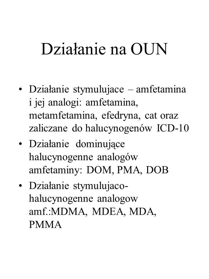 Działanie na OUN Działanie stymulujace – amfetamina i jej analogi: amfetamina, metamfetamina, efedryna, cat oraz zaliczane do halucynogenów ICD-10 Działanie dominujące halucynogenne analogów amfetaminy: DOM, PMA, DOB Działanie stymulujaco- halucynogenne analogow amf.:MDMA, MDEA, MDA, PMMA