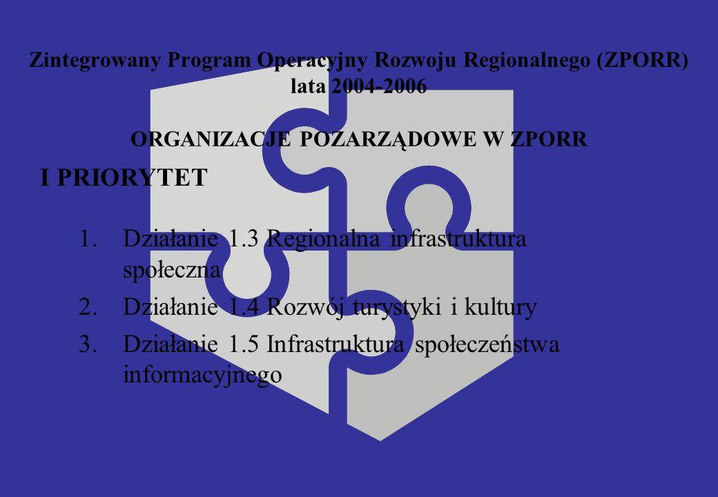 Zintegrowany Program Operacyjny Rozwoju Regionalnego (ZPORR) lata 2004-2006 ORGANIZACJE POZARZĄDOWE W ZPORR I PRIORYTET 1.Działanie 1.3 Regionalna infrastruktura społeczna 2.Działanie 1.4 Rozwój turystyki i kultury 3.Działanie 1.5 Infrastruktura społeczeństwa informacyjnego
