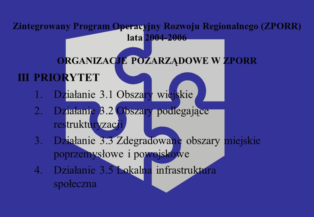 Zintegrowany Program Operacyjny Rozwoju Regionalnego (ZPORR) lata 2004-2006 ORGANIZACJE POZARZĄDOWE W ZPORR II PRIORYTET 1.Działanie 2.1 Rozwój umiejętności powiązany z potrzebami regionalnego rynku pracy i możliwości kształcenia ustawicznego w regionie 2.Działanie 2.3 Reorientacja zawodowa osób odchodzących z rolnictwa 3.Działanie 2.4 Reorientacja zawodowa osób zagrożonych procesami restrukturyzacyjnymi 4.Działanie 2.5 Promocja przedsiębiorczości 5.Działanie 2.6 Regionalne Strategie Innowacyjne i transfer wiedzy