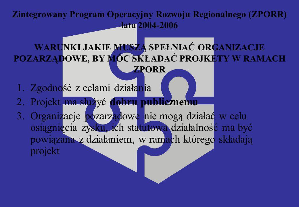 Zintegrowany Program Operacyjny Rozwoju Regionalnego (ZPORR) lata 2004-2006 WARUNKI JAKIE MUSZĄ SPEŁNIAĆ ORGANIZACJE POZARZĄDOWE, BY MÓC SKŁADAĆ PROJKETY W RAMACH ZPORR 1.Zgodność z celami działania 2.Projekt ma służyć dobru publicznemu 3.Organizacje pozarządowe nie mogą działać w celu osiągnięcia zysku, ich statutowa działalność ma być powiązana z działaniem, w ramach którego składają projekt