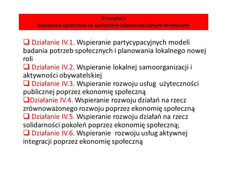 Działanie II.2.