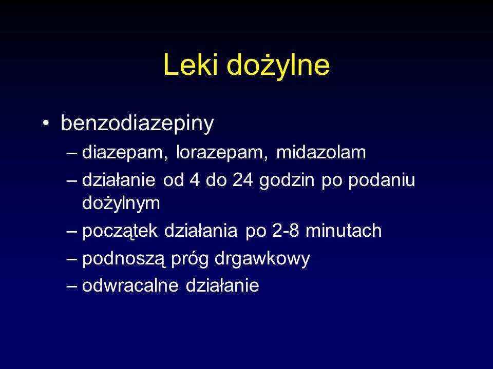 Leki dożylne benzodiazepiny –diazepam, lorazepam, midazolam –działanie od 4 do 24 godzin po podaniu dożylnym –początek działania po 2-8 minutach –podnoszą próg drgawkowy –odwracalne działanie