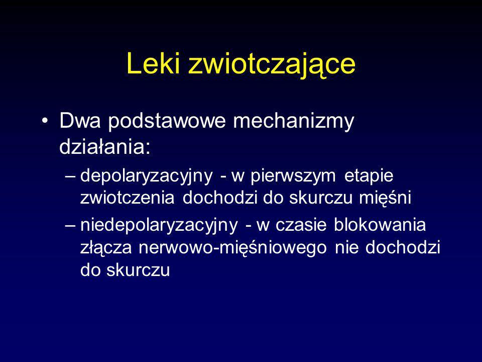 Leki zwiotczające Dwa podstawowe mechanizmy działania: –depolaryzacyjny - w pierwszym etapie zwiotczenia dochodzi do skurczu mięśni –niedepolaryzacyjny - w czasie blokowania złącza nerwowo-mięśniowego nie dochodzi do skurczu