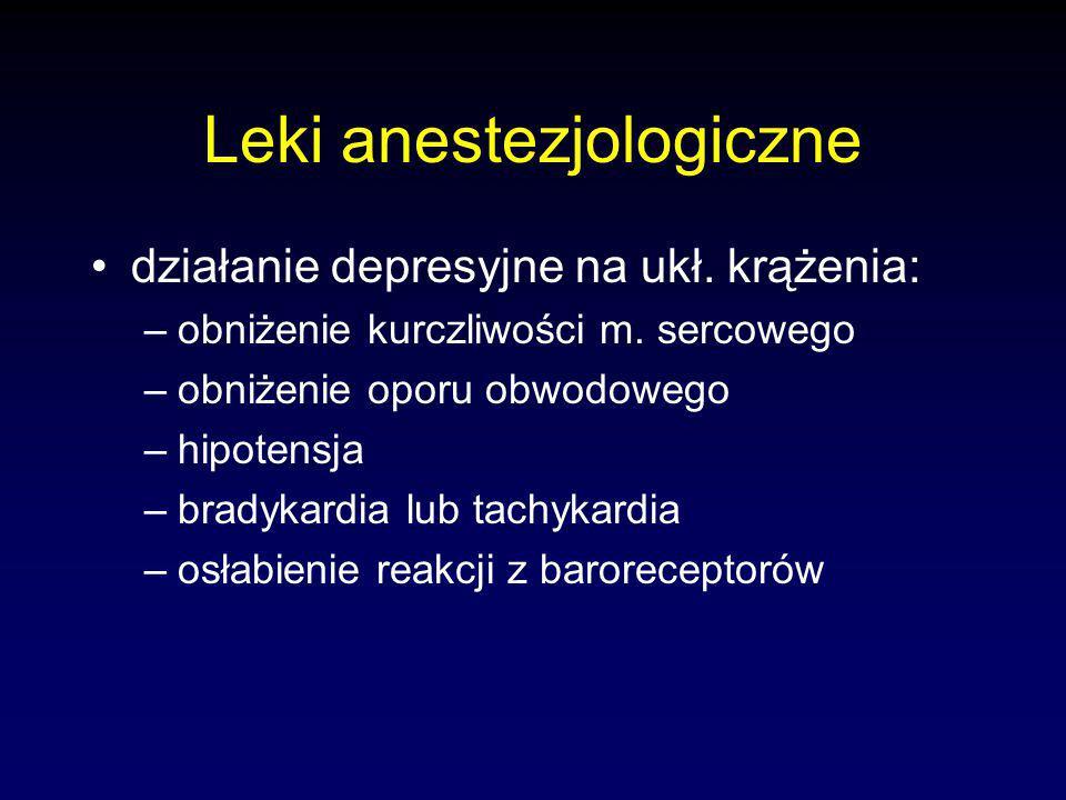 Leki anestezjologiczne działanie depresyjne na ukł.