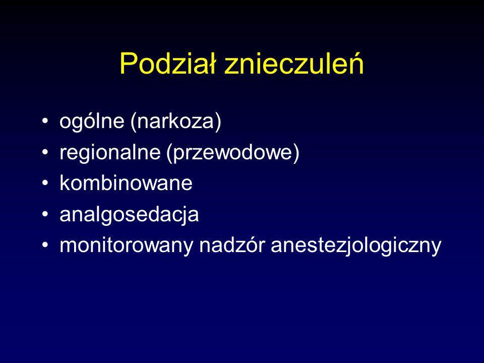 Podział znieczuleń ogólne (narkoza) regionalne (przewodowe) kombinowane analgosedacja monitorowany nadzór anestezjologiczny