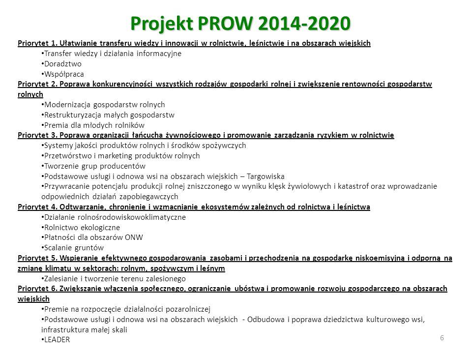 Projekt PROW 2014-2020 Priorytet 1.