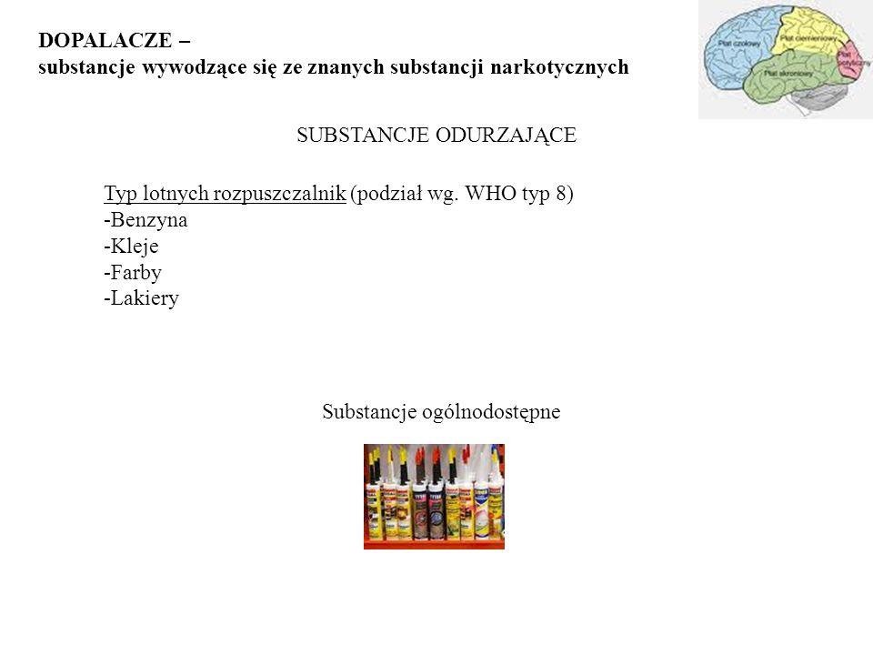 STYMULANTY (amfetamina) Analogi strukturalne -Mefedron -Metkatynon Analogi funkcjonalne -mCPP -BZP -TFMPP Substancje pochodzenia syntetycznego