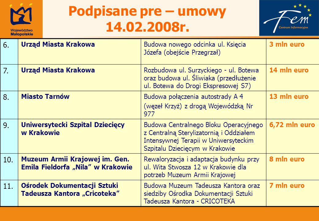 Podpisane pre – umowy 14.02.2008r. 6. Urząd Miasta KrakowaBudowa nowego odcinka ul.