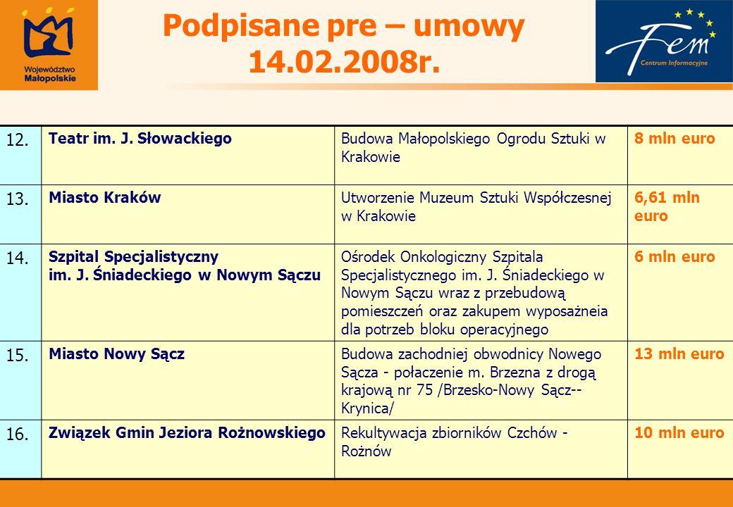 Podpisane pre – umowy 14.02.2008r. 12. Teatr im.