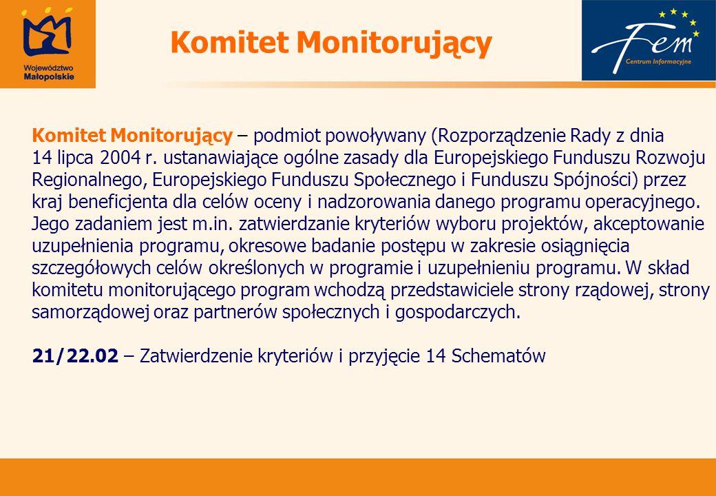 Komitet Monitorujący Komitet Monitorujący – podmiot powoływany (Rozporządzenie Rady z dnia 14 lipca 2004 r.