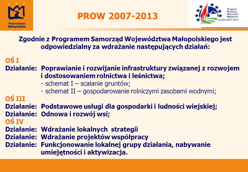 PROW 2007-2013 Zgodnie z Programem Samorząd Województwa Małopolskiego jest odpowiedzialny za wdrażanie następujących działań: OŚ I Działanie: Poprawianie i rozwijanie infrastruktury związanej z rozwojem i dostosowaniem rolnictwa i leśnictwa; - schemat I – scalanie gruntów; - schemat II – gospodarowanie rolniczymi zasobami wodnymi; OŚ III Działanie: Podstawowe usługi dla gospodarki i ludności wiejskiej; Działanie: Odnowa i rozwój wsi; OŚ IV Działanie: Wdrażanie lokalnych strategii Działanie: Wdrażanie projektów współpracy Działanie: Funkcjonowanie lokalnej grupy działania, nabywanie umiejętności i aktywizacja.