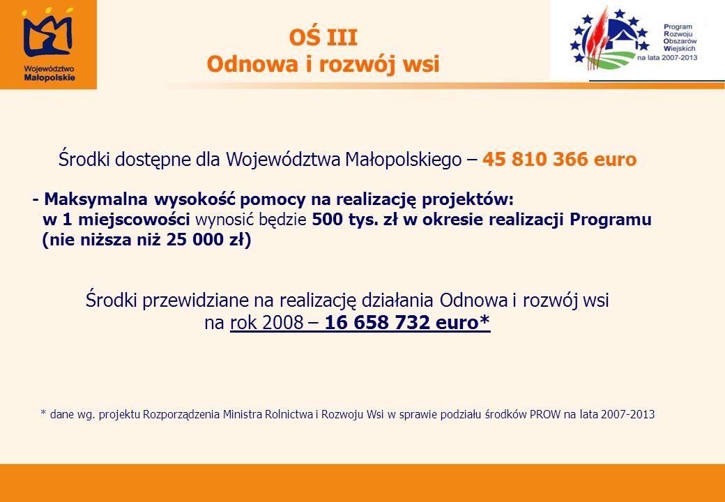 OŚ III Odnowa i rozwój wsi Środki dostępne dla Województwa Małopolskiego – 45 810 366 euro - Maksymalna wysokość pomocy na realizację projektów: w 1 miejscowości wynosić będzie 500 tys.