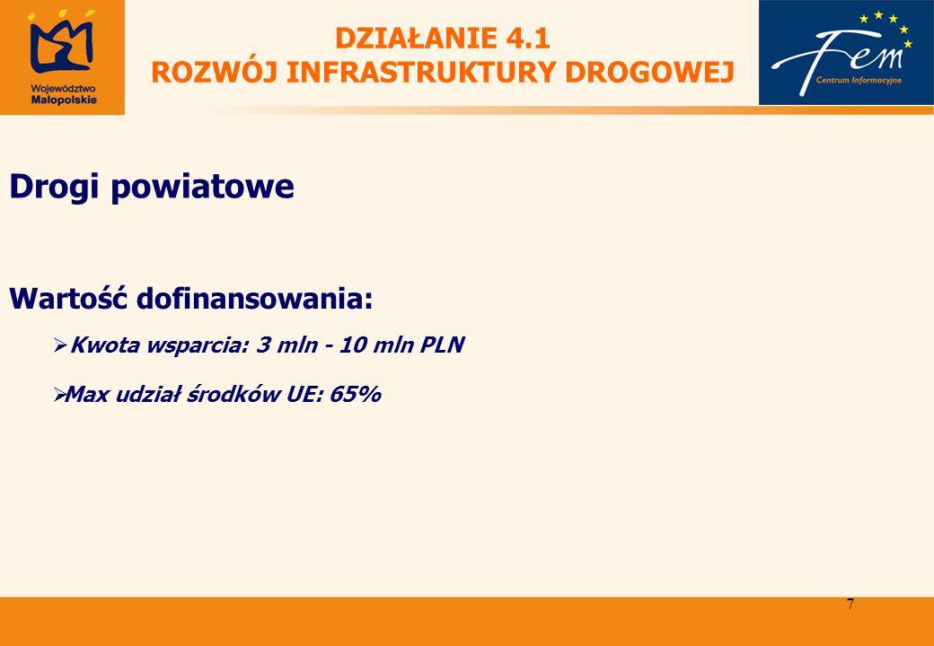 7 Wartość dofinansowania:  Kwota wsparcia: 3 mln - 10 mln PLN  Max udział środków UE: 65% Drogi powiatowe DZIAŁANIE 4.1 ROZWÓJ INFRASTRUKTURY DROGOWEJ