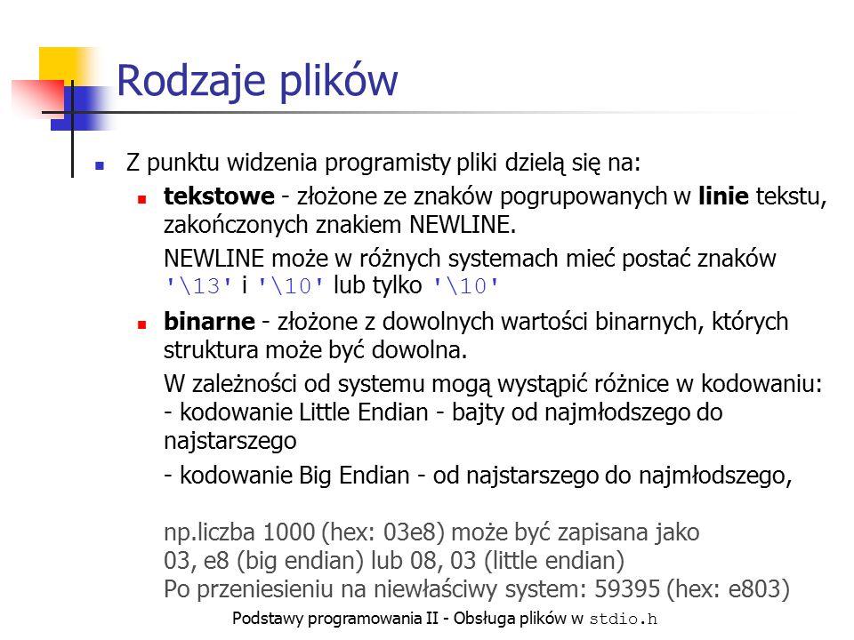 Podstawy programowania II - Obsługa plików w stdio.h Rodzaje plików Z punktu widzenia programisty pliki dzielą się na: tekstowe - złożone ze znaków po