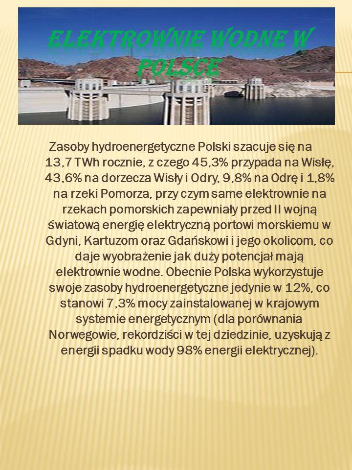 Zasoby hydroenergetyczne Polski szacuje się na 13,7 TWh rocznie, z czego 45,3% przypada na Wisłę, 43,6% na dorzecza Wisły i Odry, 9,8% na Odrę i 1,8%