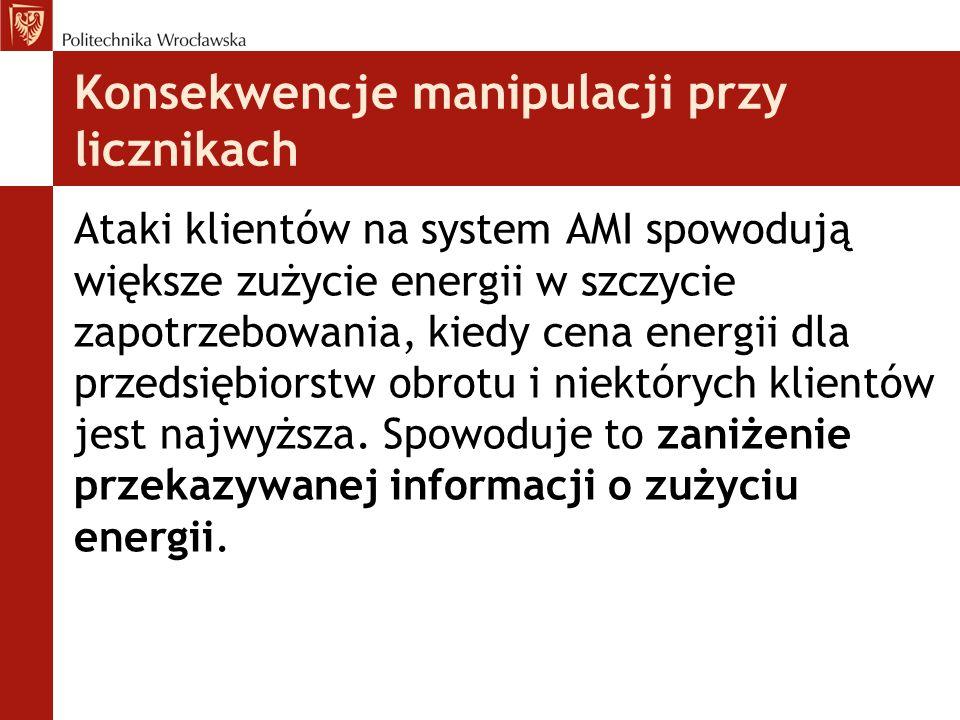 Konsekwencje manipulacji przy licznikach Ataki klientów na system AMI spowodują większe zużycie energii w szczycie zapotrzebowania, kiedy cena energii