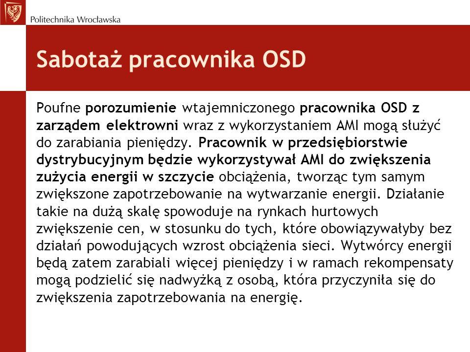 Sabotaż pracownika OSD Poufne porozumienie wtajemniczonego pracownika OSD z zarządem elektrowni wraz z wykorzystaniem AMI mogą służyć do zarabiania pi