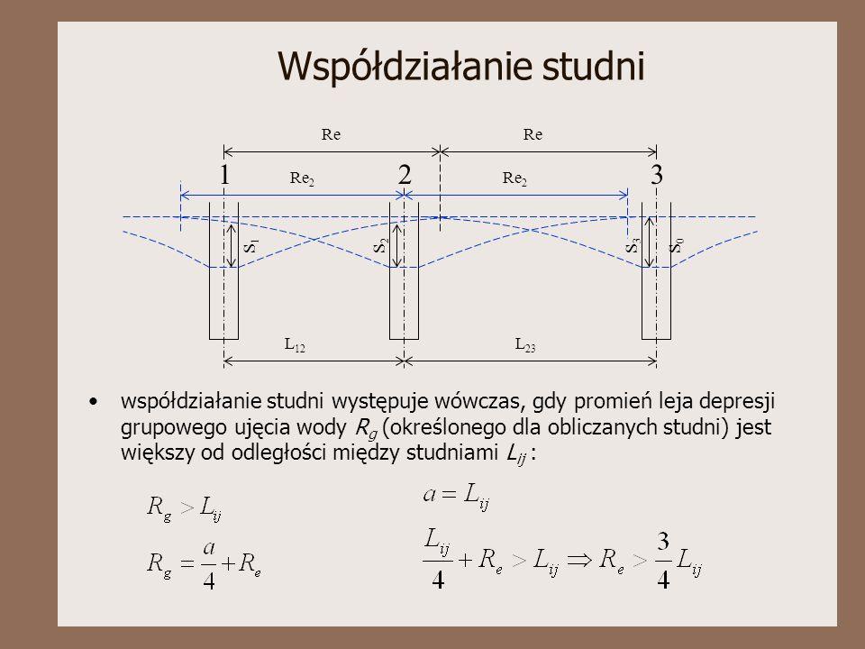 Współdziałanie studni współdziałanie studni występuje wówczas, gdy promień leja depresji grupowego ujęcia wody R g (określonego dla obliczanych studni