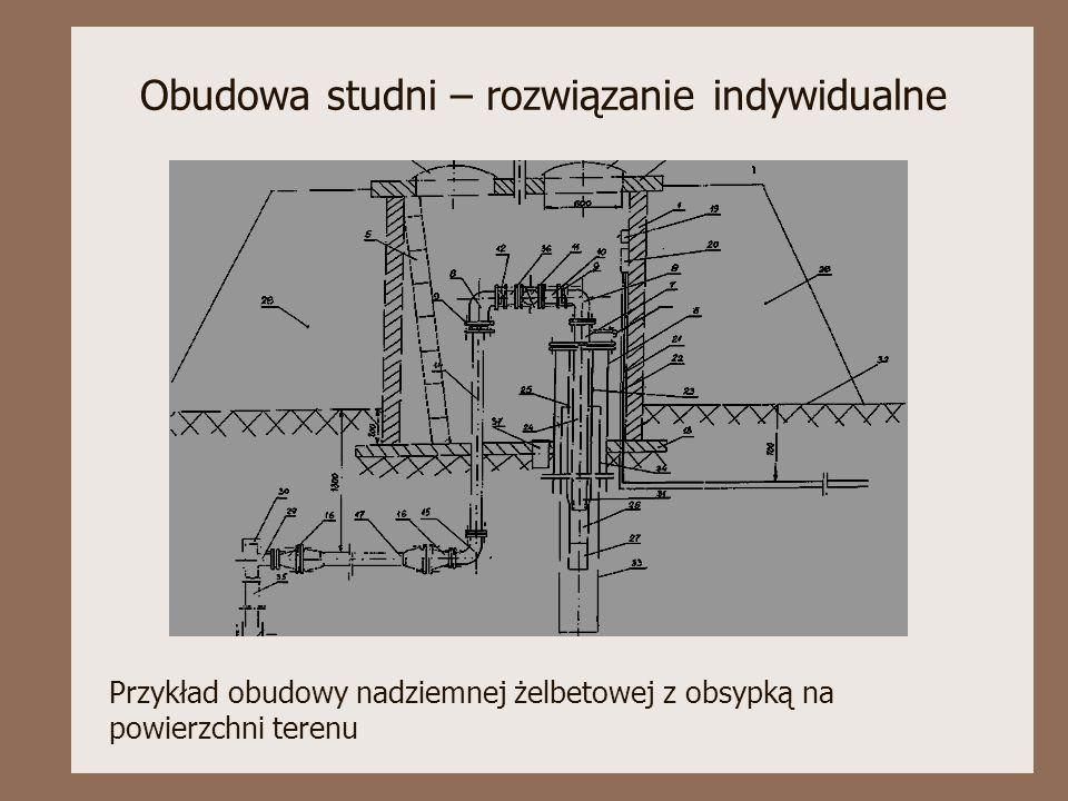 Obudowa studni – rozwiązanie indywidualne Przykład obudowy nadziemnej żelbetowej z obsypką na powierzchni terenu