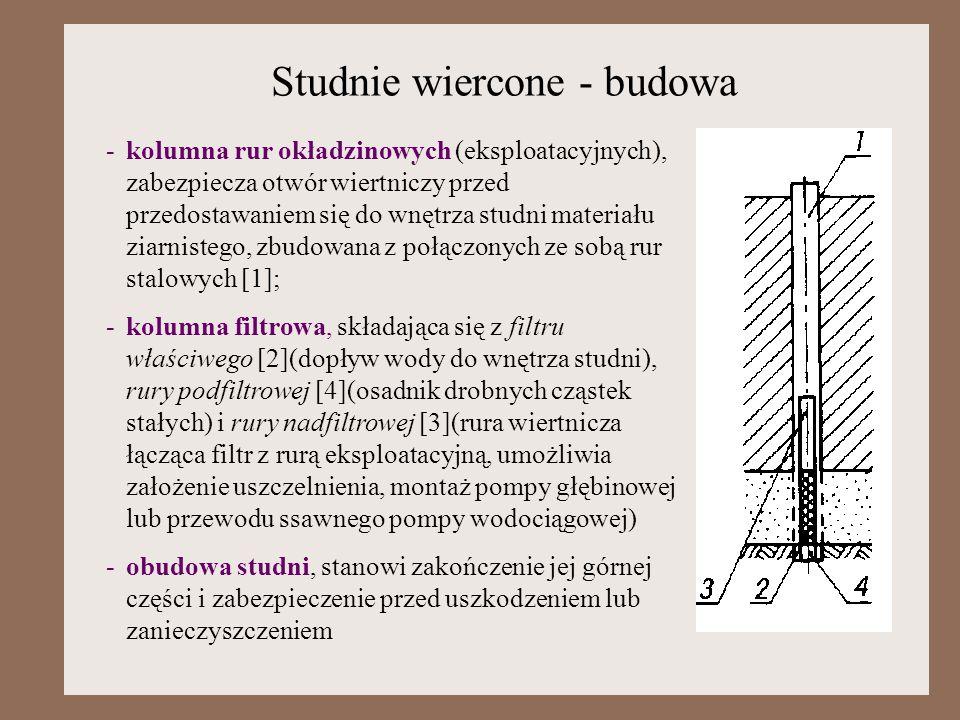 -kolumna rur okładzinowych (eksploatacyjnych), zabezpiecza otwór wiertniczy przed przedostawaniem się do wnętrza studni materiału ziarnistego, zbudowa