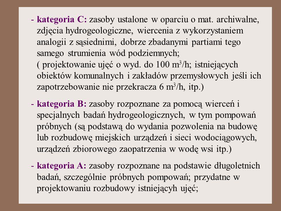 -kategoria C: zasoby ustalone w oparciu o mat. archiwalne, zdjęcia hydrogeologiczne, wiercenia z wykorzystaniem analogii z sąsiednimi, dobrze zbadanym