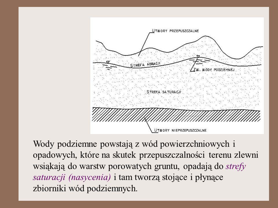 Wody podziemne powstają z wód powierzchniowych i opadowych, które na skutek przepuszczalności terenu zlewni wsiąkają do warstw porowatych gruntu, opad