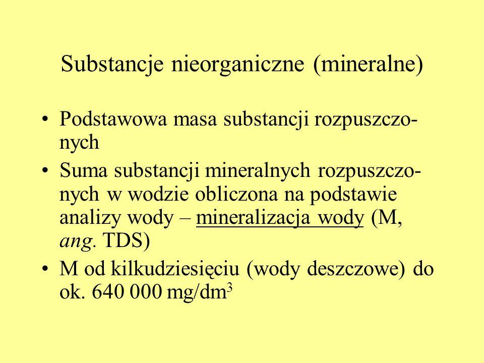 Substancje nieorganiczne (mineralne) Podstawowa masa substancji rozpuszczo- nych Suma substancji mineralnych rozpuszczo- nych w wodzie obliczona na po