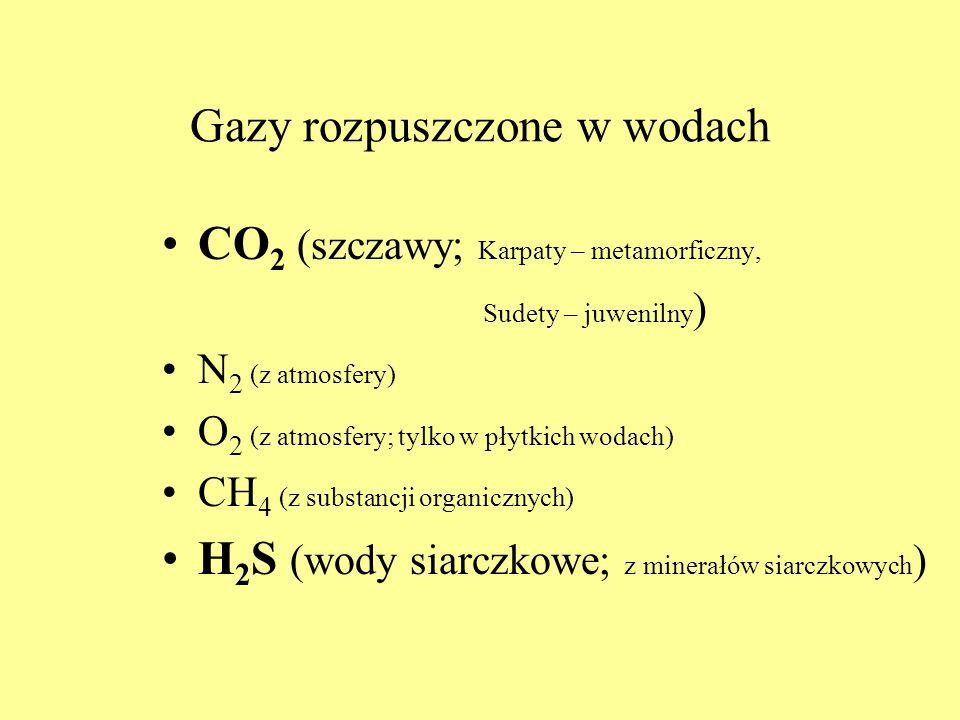 Gazy rozpuszczone w wodach CO 2 (szczawy; Karpaty – metamorficzny, Sudety – juwenilny ) N 2 (z atmosfery) O 2 (z atmosfery; tylko w płytkich wodach) C